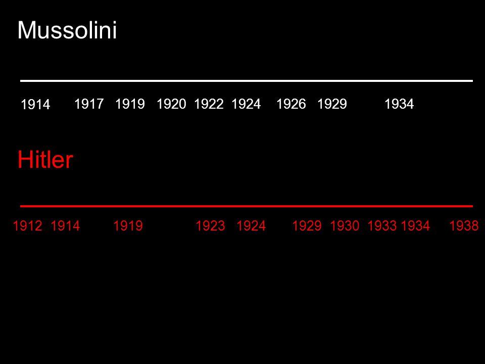 Mussolini Hitler 1914 1917 1919 1920 1922 1924 1926 1929 1934 1912 1914 1919 1923 1924 1929 1930 1933 1934 1938