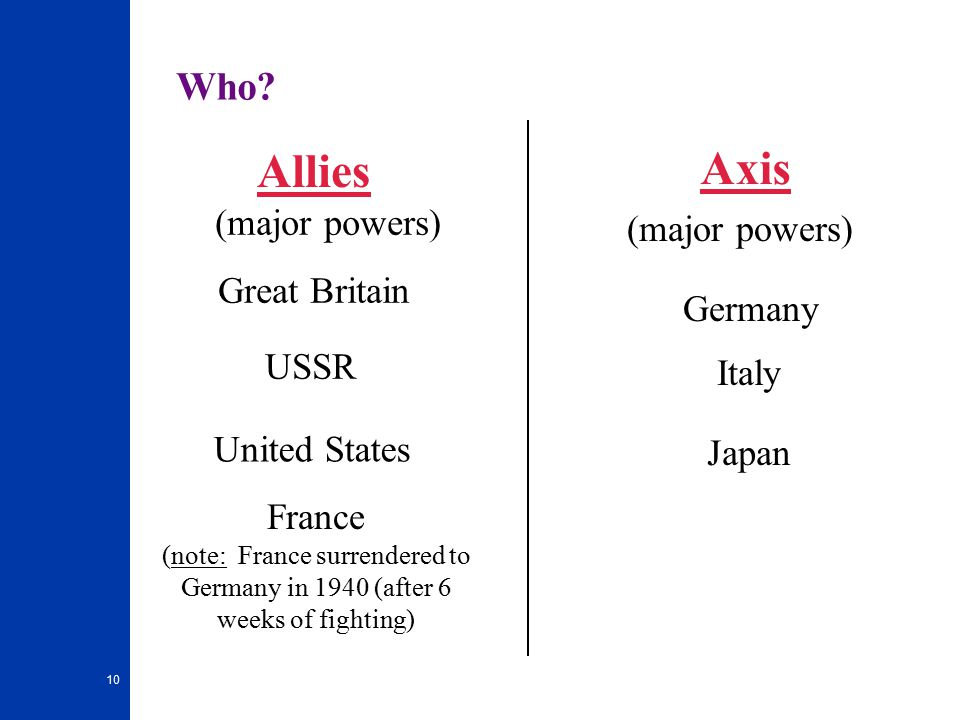 10 Who? Allies Axis Great Britain France (note: France surrendered to Germany in 1940 (after 6 weeks of fighting) United States USSR Germany Italy Jap