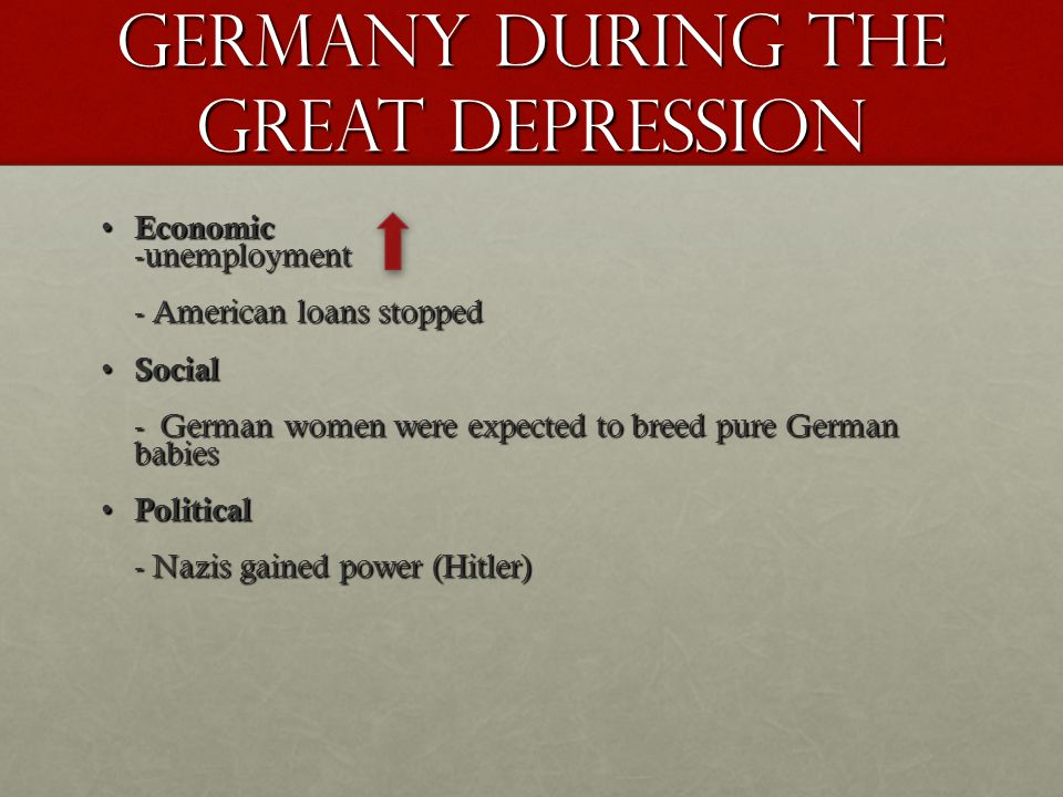Germany during the Great Depression Economic -unemployment Economic -unemployment - American loans stopped Social Social - German women were expected to breed pure German babies Political Political - Nazis gained power (Hitler)