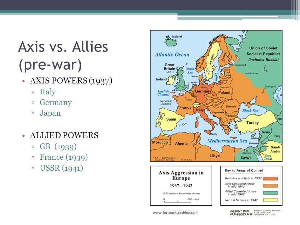 Axis vs.