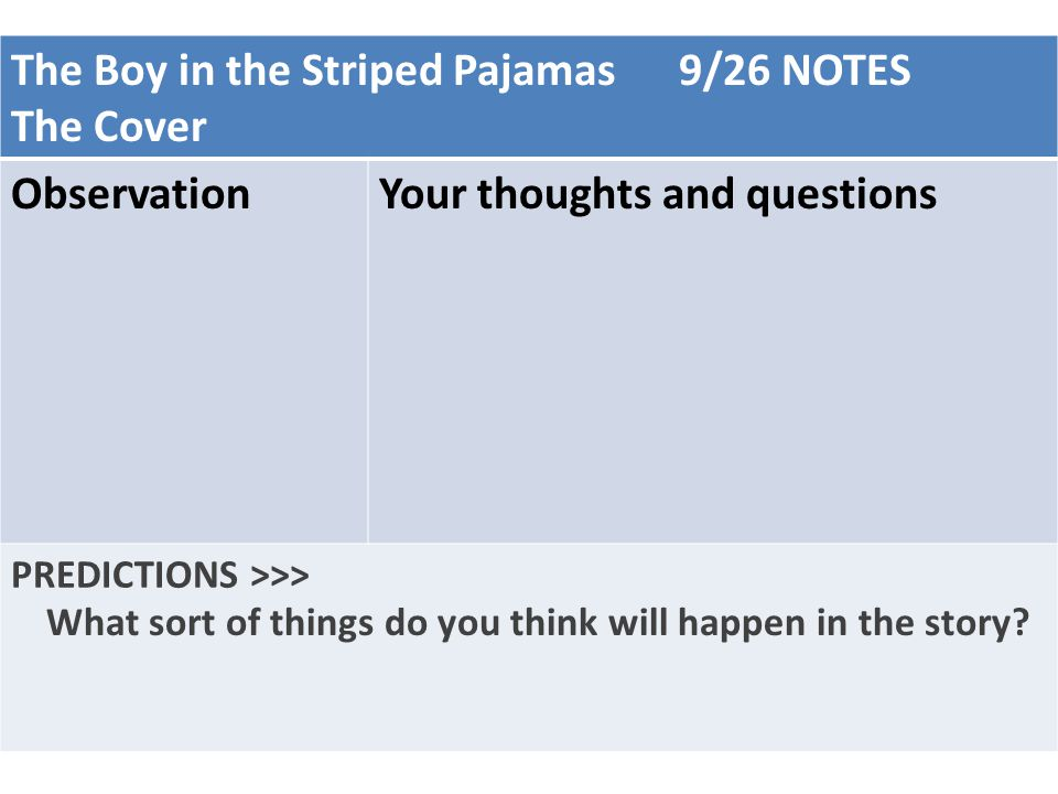 The Boy in the Striped Pajamas Chapter 1 and 2 NOTES Characters Name of Character Page #DescriptionsPrediction –How Important do you think this character will be.