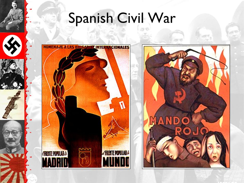 Spanish Civil War Nationalists Monarchy & monarchists Catholics & Catholic Church Popular Front Anarchists Basques Catalans Communists Republicans Soc