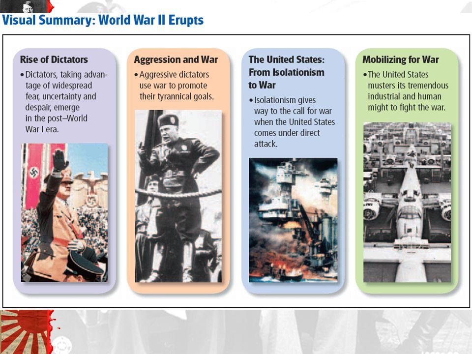 World War II Erupts Chapter 16 Notes