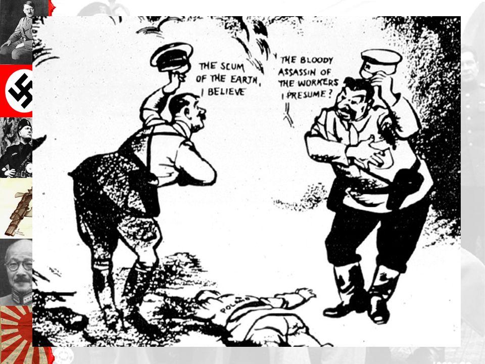 Nazi-Soviet Non Aggression Pact