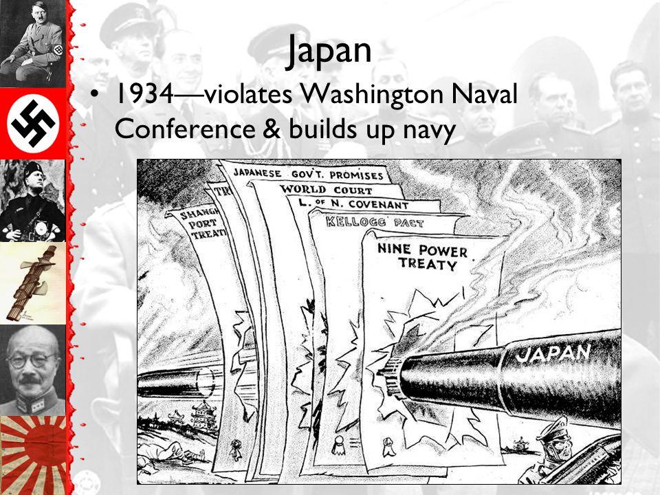 Rise of Dictators in Europe & Asia Japan –Hideki Tojo (main military leader; takes full control in 1940) –Nationalist/Military gov't.