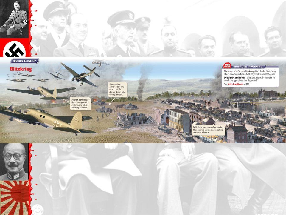 Germany 1939--Hitler invades Poland –Blitzkrieg –German Jews sent to Poland, ghettos established –Allies (GB & Fr) declare war on Germany Wait for Hit