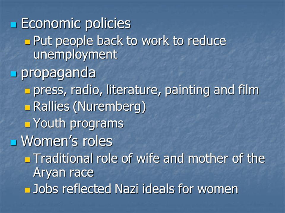 Anti-Semitic Policies 1. 2. 3. 4. 5. 6. 7.