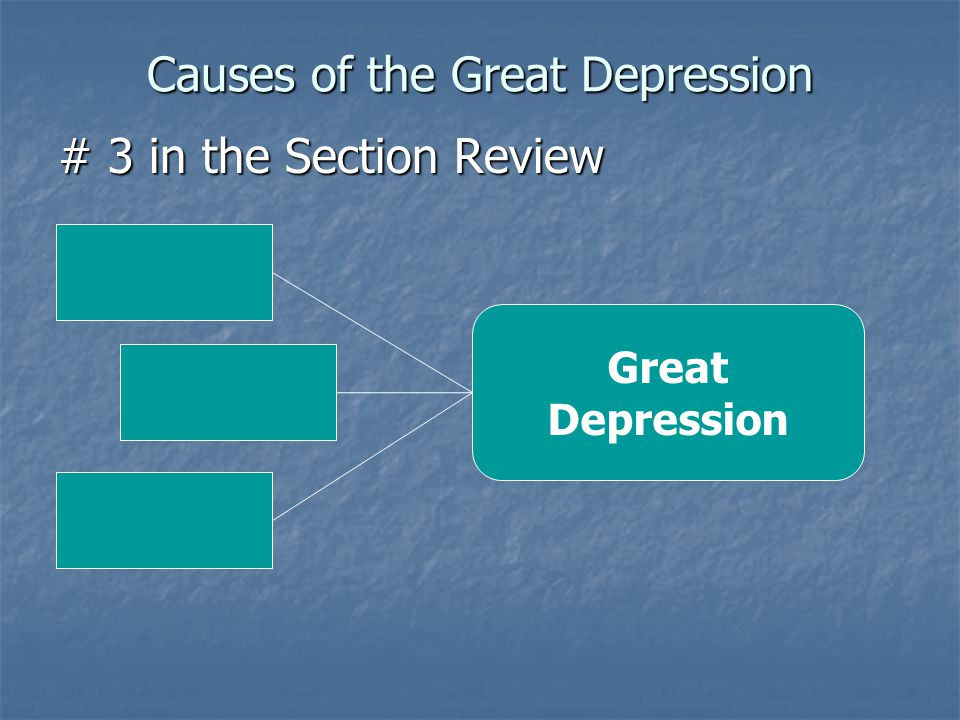 The Great Depression Causes: Causes: 1.Slump in the economies of many nations 2.