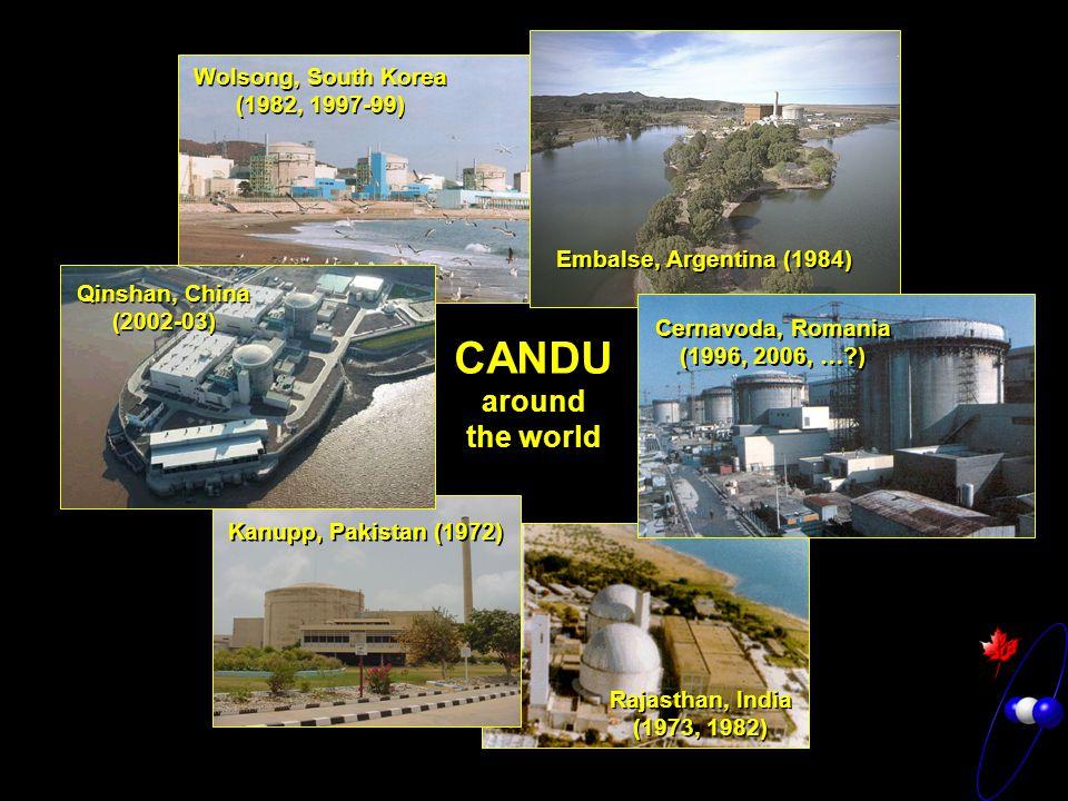 CANDU around the world Wolsong, South Korea (1982, 1997-99) Embalse, Argentina (1984) Cernavoda, Romania (1996, 2006, … ) Rajasthan, India (1973, 1982) Rajasthan, India (1973, 1982) Kanupp, Pakistan (1972) Qinshan, China (2002-03)