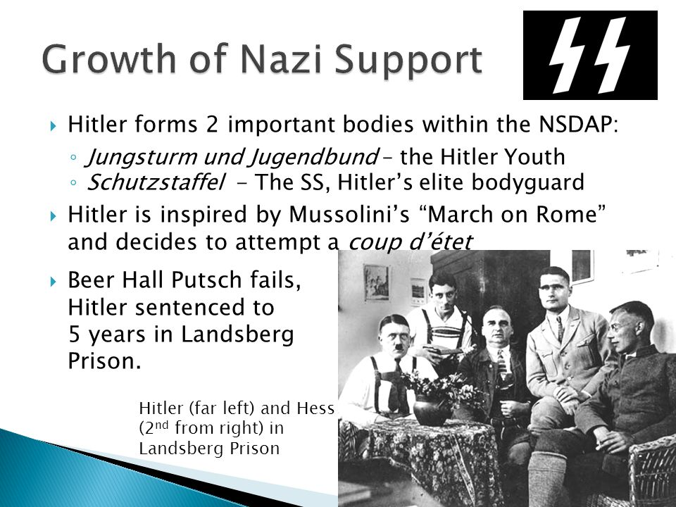  Hitler forms 2 important bodies within the NSDAP: ◦ Jungsturm und Jugendbund – the Hitler Youth ◦ Schutzstaffel - The SS, Hitler's elite bodyguard 