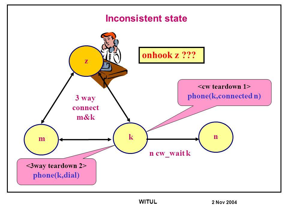 2 Nov 2004 WITUL Inconsistent state k m n z 3 way connect m&k n cw_wait k onhook z ??? phone(k,dial) phone(k,connected n)