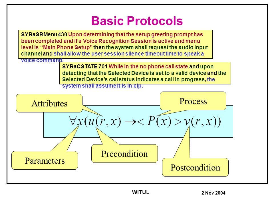 2 Nov 2004 WITUL postcondition: (DAP d.group_list := (m,DAP d.group_list) & MS(m, idle) MS m ACG aDAP d precondition: DAP(d, paging m) & ACG(a, serving d) & (MS m.serving_acg = a) & valid m & not_empty(DAP d.page_list) postcondition: (DAP d.paging_ms := head (DAP d.page_list)) & (DAP d.page_list := tail (DAP d.page_list)) & MS (m, respond a) & DAP(d, paging(DAP d.paging_ms)) MS m ACG aDAP d precondition: MS(m, respond a) & ACG(a, serving d) Two basic protocols with MSC diagrams