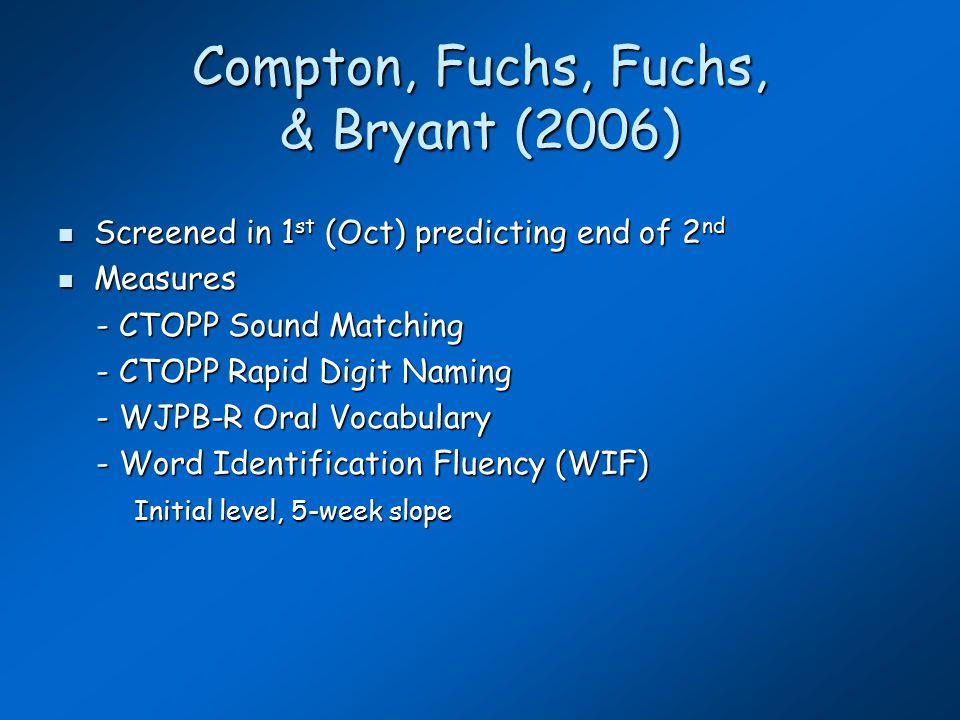 Compton, Fuchs, Fuchs, & Bryant (2006) Screened in 1 st (Oct) predicting end of 2 nd Screened in 1 st (Oct) predicting end of 2 nd Measures Measures - CTOPP Sound Matching - CTOPP Sound Matching - CTOPP Rapid Digit Naming - CTOPP Rapid Digit Naming - WJPB-R Oral Vocabulary - WJPB-R Oral Vocabulary - Word Identification Fluency (WIF) - Word Identification Fluency (WIF) Initial level, 5-week slope Initial level, 5-week slope