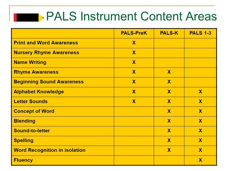 45 PALS Instrument Content Areas PALS-PreKPALS-KPALS 1-3 Print and Word AwarenessX Nursery Rhyme AwarenessX Name WritingX Rhyme AwarenessXX Beginning Sound AwarenessXX Alphabet KnowledgeXXX Letter SoundsXXX Concept of WordXX BlendingXX Sound-to-letterXX SpellingXX Word Recognition in isolationXX FluencyX