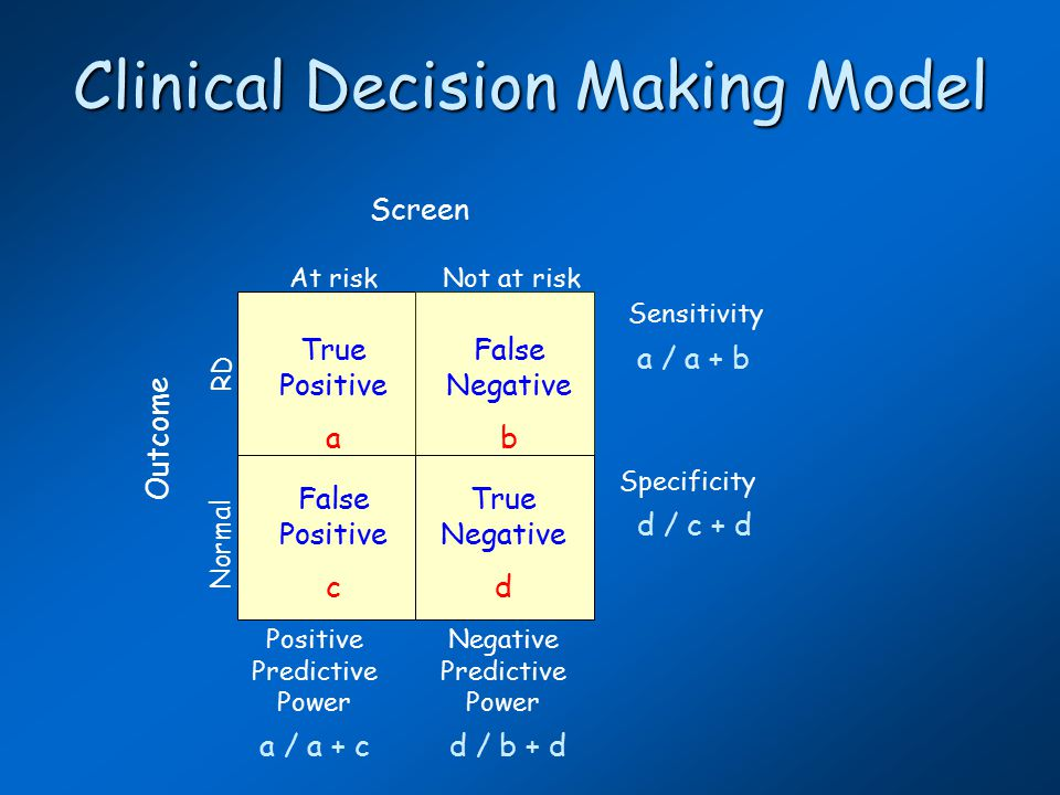 Clinical Decision Making Model At riskNot at risk Normal RD Outcome True Positive a False Negative b True Negative d False Positive c Screen Sensitivity a / a + b Specificity d / c + d Positive Predictive Power a / a + c Negative Predictive Power d / b + d