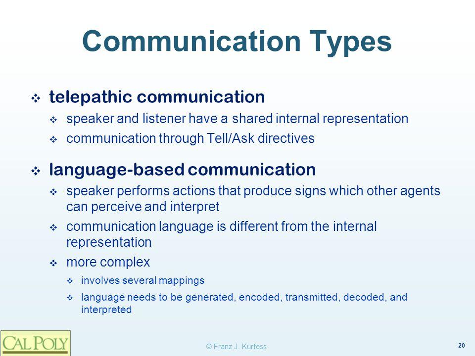 20 © Franz J. Kurfess Communication Types ❖ telepathic communication  speaker and listener have a shared internal representation  communication thro