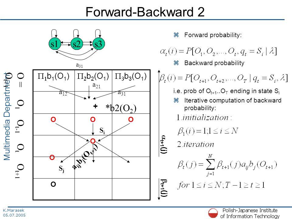 K.Marasek 05.07.2005 Multimedia Department Forward-Backward 2 s1 s2s3 s1 a 31 O O S j O OO S i O +   b 3 (O 1 )   b 2 (O 1 )   b 1 (O 1 ) O = O