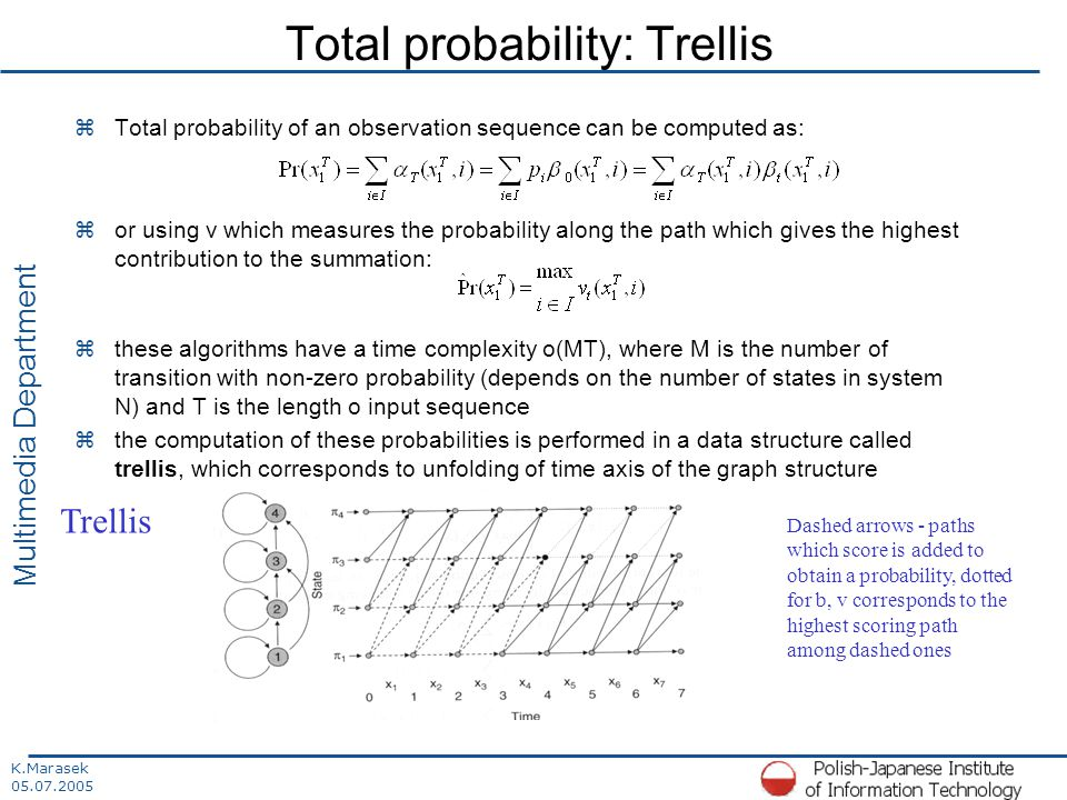 K.Marasek 05.07.2005 Multimedia Department Total probability: Trellis zTotal probability of an observation sequence can be computed as: zor using v which measures the probability along the path which gives the highest contribution to the summation: zthese algorithms have a time complexity o(MT), where M is the number of transition with non-zero probability (depends on the number of states in system N) and T is the length o input sequence zthe computation of these probabilities is performed in a data structure called trellis, which corresponds to unfolding of time axis of the graph structure Trellis Dashed arrows - paths which score is added to obtain a probability, dotted for b, v corresponds to the highest scoring path among dashed ones