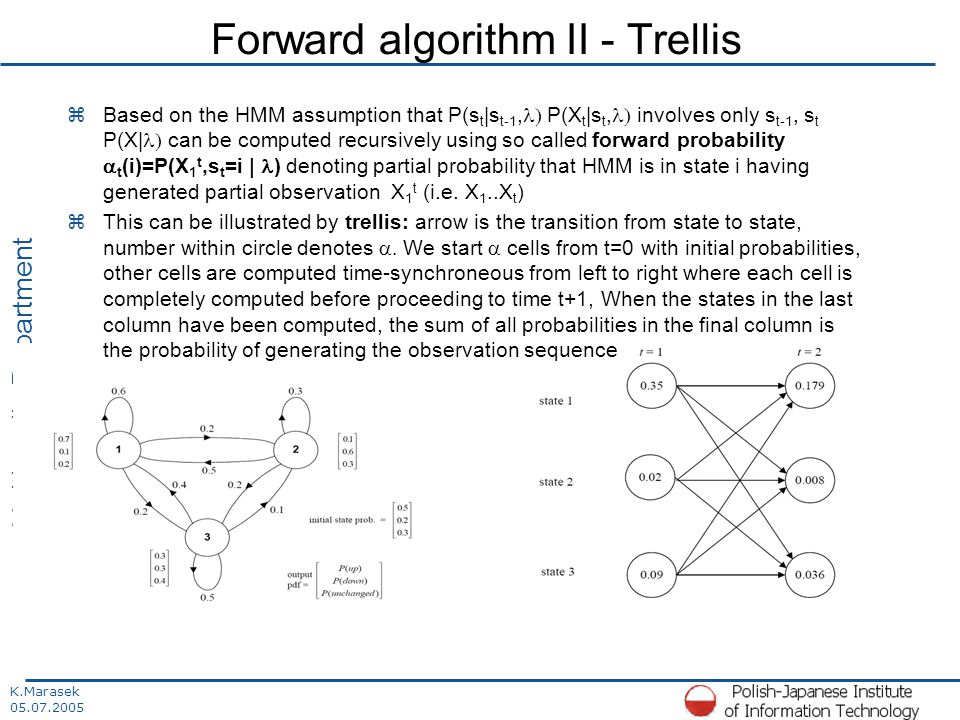K.Marasek 05.07.2005 Multimedia Department Forward algorithm II - Trellis  Based on the HMM assumption that P(s t |s t-1,  P(X t |s t,  involves only s t-1, s t P(X|  can be computed recursively using so called forward probability  t (i)=P(X 1 t,s t =i | ) denoting partial probability that HMM is in state i having generated partial observation X 1 t (i.e.