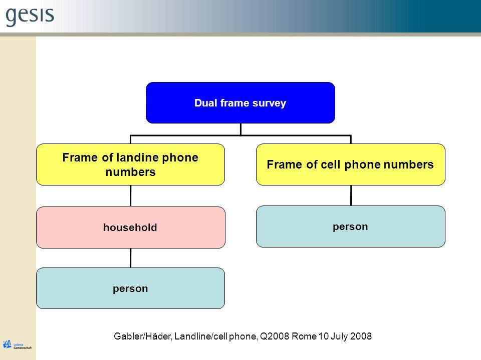 Gabler/Häder, Landline/cell phone, Q2008 Rome 10 July 2008 Dual frame survey Frame of landine phone numbers Frame of cell phone numbers household person
