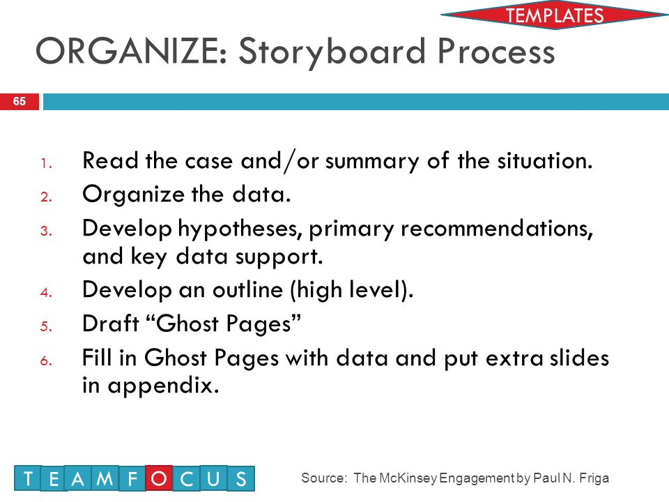 ORGANIZE: Storyboard Process 65 1.Read the case and/or summary of the situation.