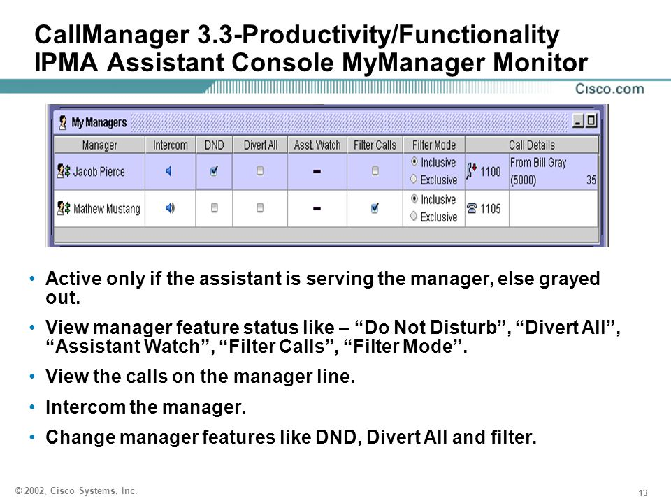 """13 © 2002, Cisco Systems, Inc. Active only if the assistant is serving the manager, else grayed out. View manager feature status like – """"Do Not Distur"""