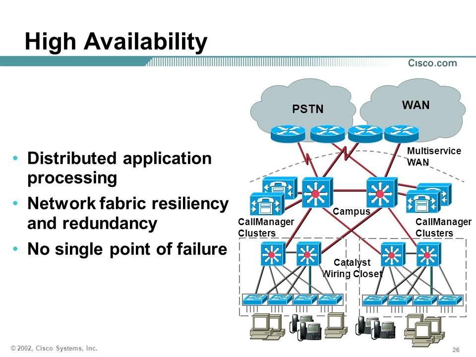 26 © 2002, Cisco Systems, Inc. High Availability Distributed application processing Network fabric resiliency and redundancy No single point of failur