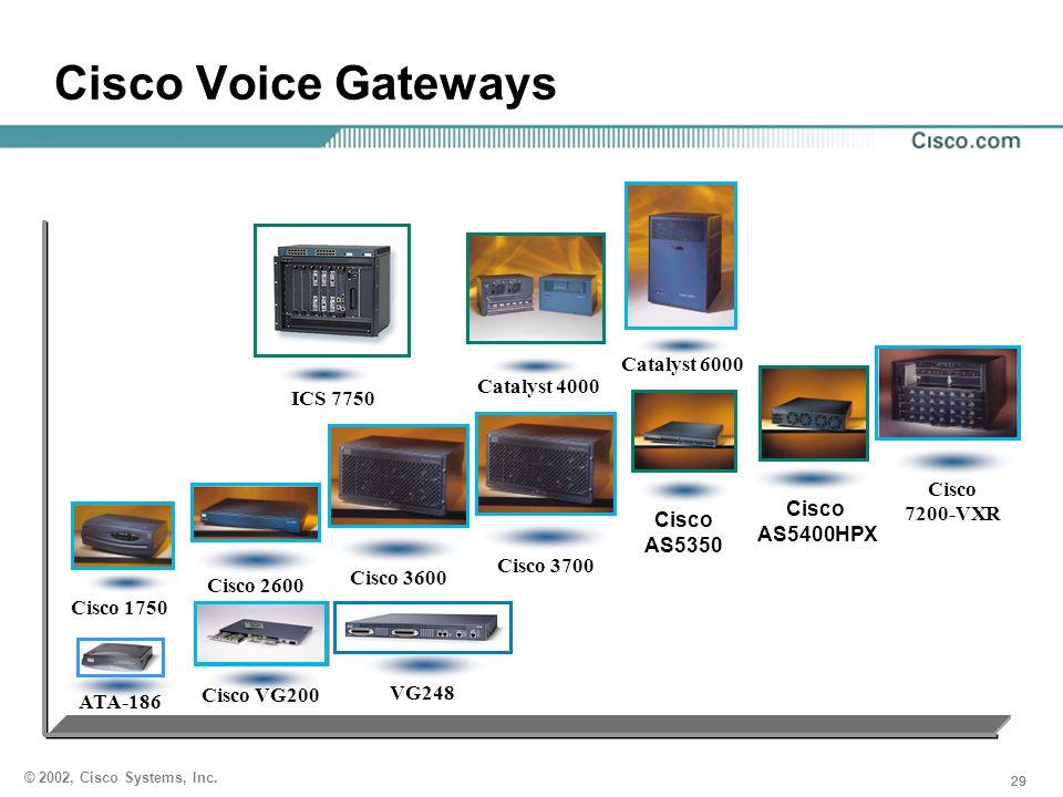 29 © 2002, Cisco Systems, Inc. Cisco Voice Gateways Cisco 3700 Cisco 1750 Cisco 2600 Cisco 7200-VXR VG248 Catalyst 4000 Cisco VG200 Catalyst 6000 ICS