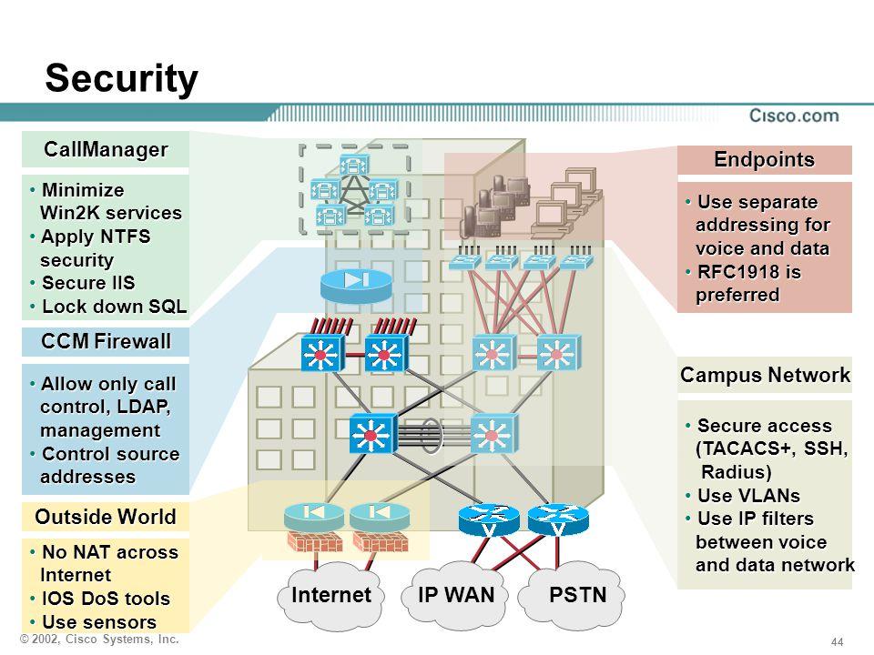 44 © 2002, Cisco Systems, Inc. Security A InternetIP WANPSTN Minimize Win2K services Minimize Win2K services Apply NTFS security Apply NTFS security S