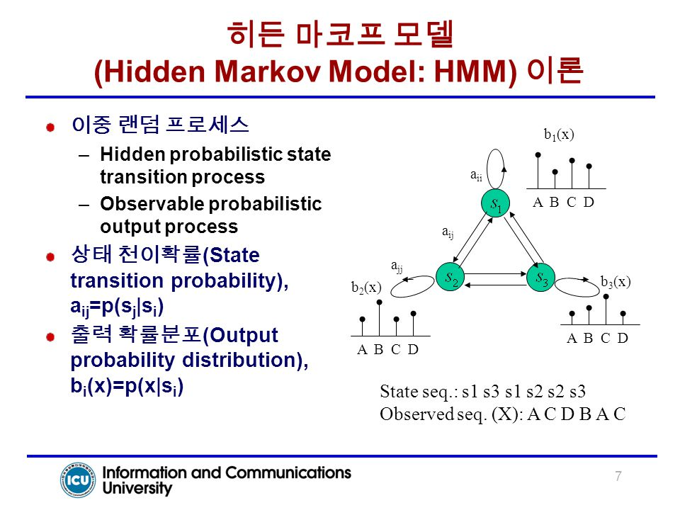 7 히든 마코프 모델 (Hidden Markov Model: HMM) 이론 이중 랜덤 프로세스 –Hidden probabilistic state transition process –Observable probabilistic output process 상태 천이확률 (