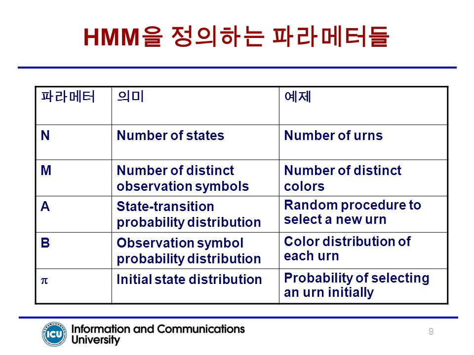 9 HMM 을 정의하는 파라메터들 파라메터의미예제 NNumber of statesNumber of urns MNumber of distinct observation symbols Number of distinct colors AState-transition probab