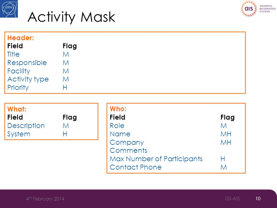 Activity Mask 10 4 th February 2014 GS-AIS Header: FieldFlag TitleM ResponsibleM FacilityM Activity typeM PriorityH What: FieldFlag DescriptionM SystemH Who: FieldFlag RoleM NameMH CompanyMH Comments Max Number of ParticipantsH Contact PhoneM