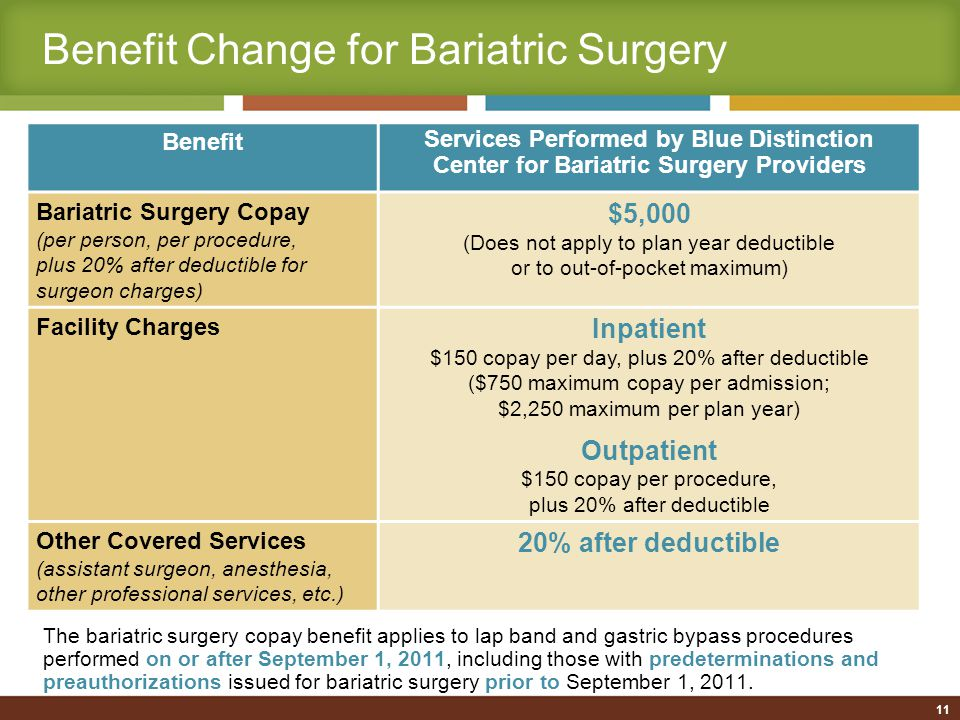 Benefit Change for Bariatric Surgery Benefit Services Performed by Blue Distinction Center for Bariatric Surgery Providers Bariatric Surgery Copay (per person, per procedure, plus 20% after deductible for surgeon charges) $5,000 (Does not apply to plan year deductible or to out-of-pocket maximum) Facility Charges Inpatient $150 copay per day, plus 20% after deductible ($750 maximum copay per admission; $2,250 maximum per plan year) Outpatient $150 copay per procedure, plus 20% after deductible Other Covered Services (assistant surgeon, anesthesia, other professional services, etc.) 20% after deductible The bariatric surgery copay benefit applies to lap band and gastric bypass procedures performed on or after September 1, 2011, including those with predeterminations and preauthorizations issued for bariatric surgery prior to September 1, 2011.
