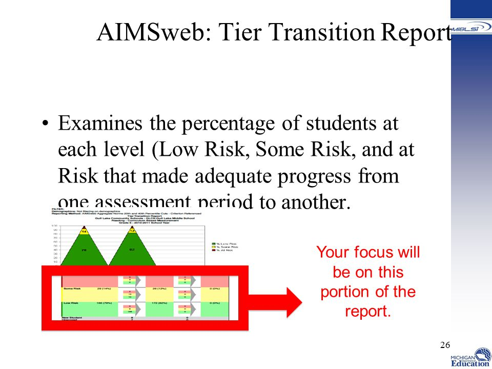 26 AIMSweb: Tier Transition Report Examines the percentage of students at each level (Low Risk, Some Risk, and at Risk that made adequate progress from one assessment period to another.