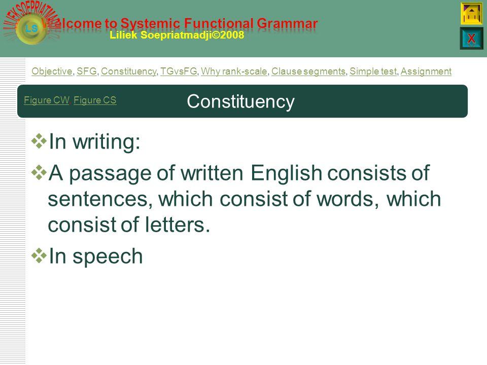 LS Liliek Soepriatmadji©2008 Morpheme  make  -ing CCCC, C, G/P, W, MCG/PWM Text to segment