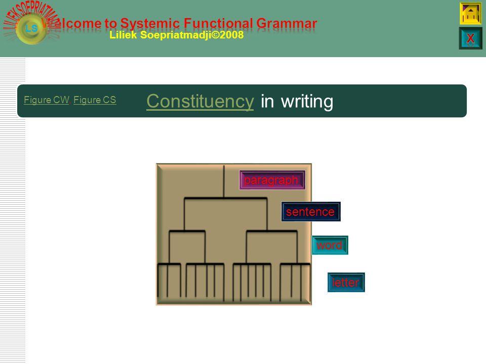 LS Liliek Soepriatmadji©2008 ConstituencyConstituency in writing paragraph sentence word letter Figure CWFigure CW, Figure CSFigure CS