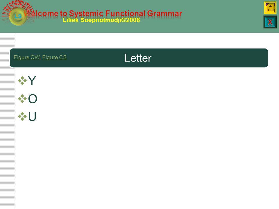 LS Liliek Soepriatmadji©2008 Letter YOUYOU Figure CWFigure CW, Figure CSFigure CS