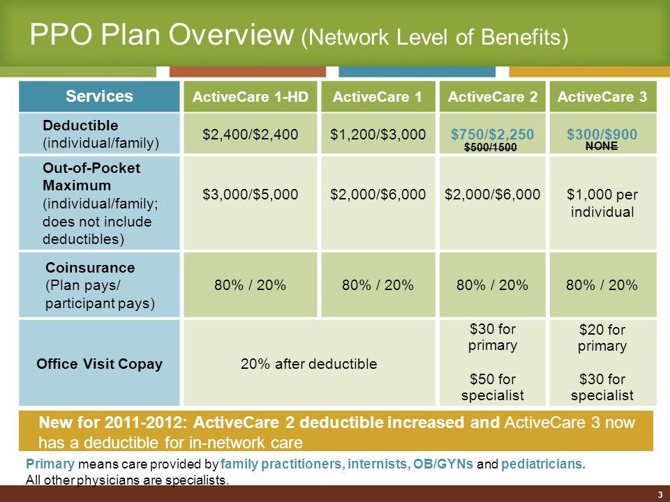 Prescription Drugs ActiveCare 1-HD,1, 2 & 3 2011-2012 Plan Year
