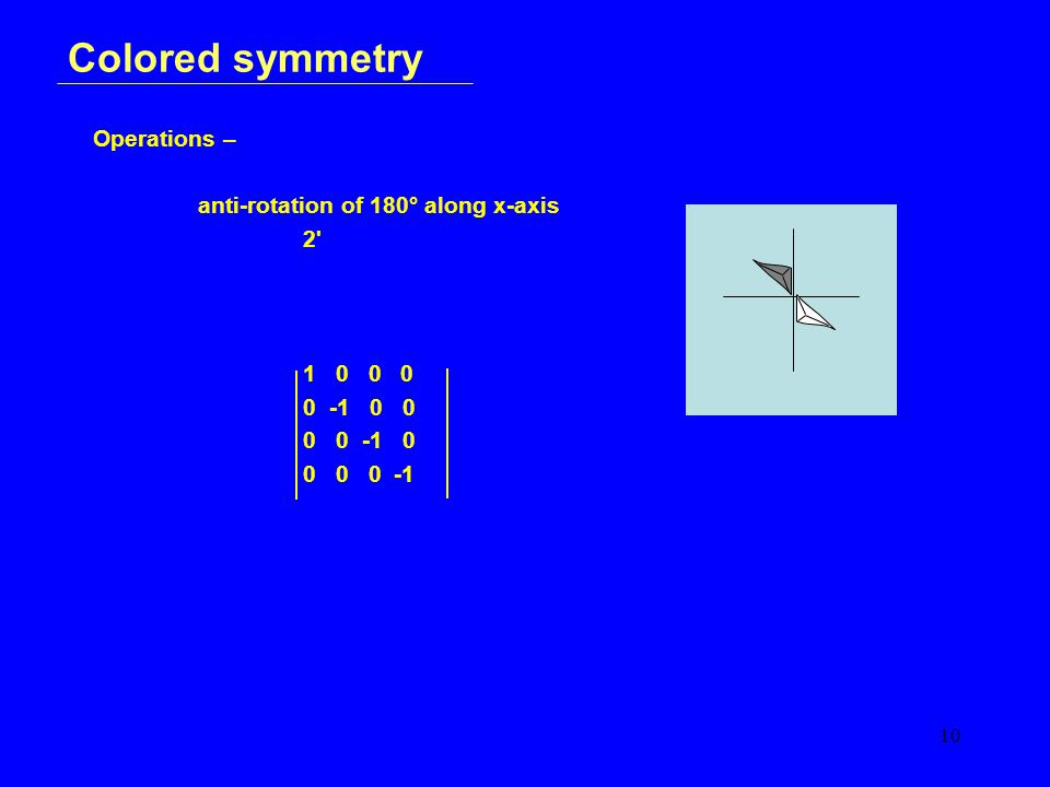 10 Colored symmetry Operations – anti-rotation of 180° along x-axis 2 1 0 0 0 0 -1 0 0 0 0 -1 0 0 0 0 -1