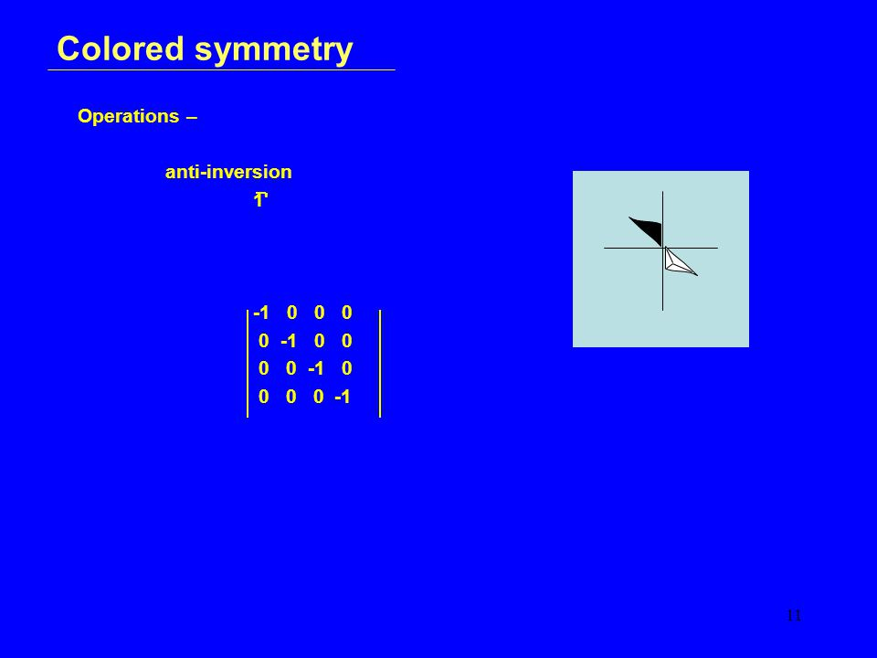 11 Colored symmetry Operations – anti-inversion 1 -1 0 0 0 0 -1 0 0 0 0 -1 0 0 0 0 -1