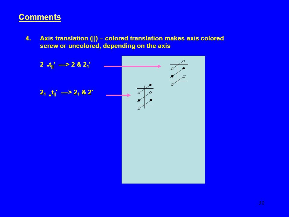 30 Comments 4.Axis translation (||) – colored translation makes axis colored screw or uncolored, depending on the axis 2 t || ––> 2 & 2 1 2 1 t || ––> 2 1 & 2