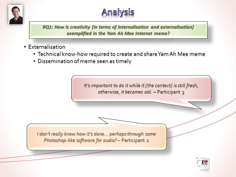 RQ1: How is creativity (in terms of internalisation and externalisation) exemplified in the Yam Ah Mee Internet meme.