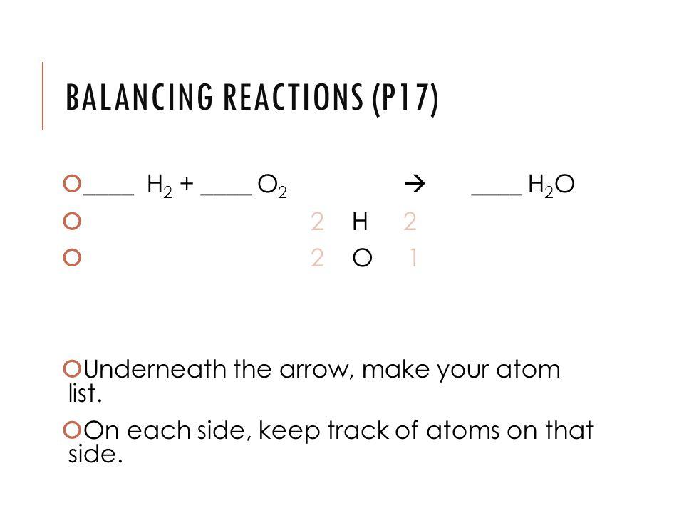 BALANCING REACTIONS (P17) _____ H 2 + ____ O 2  ____ H 2 O  2 H 2 O 1 UUnderneath the arrow, make your atom list.