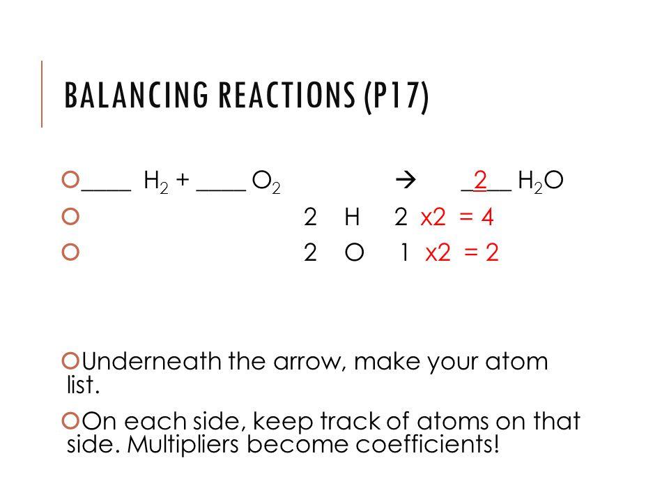 BALANCING REACTIONS (P17)  ____ H 2 + ____ O 2  _2__ H 2 O  2 H 2 x2 = 4  2 O 1 x2 = 2  Underneath the arrow, make your atom list.