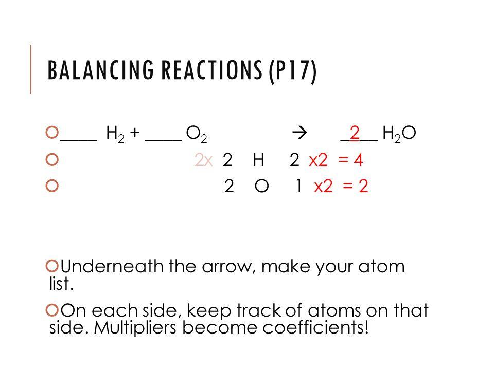 BALANCING REACTIONS (P17)  ____ H 2 + ____ O 2  _2__ H 2 O  2x 2 H 2 x2 = 4  2 O 1 x2 = 2  Underneath the arrow, make your atom list.