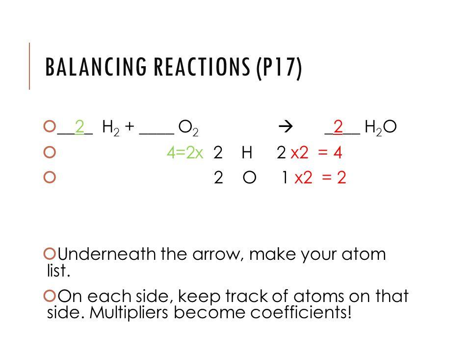 BALANCING REACTIONS (P17)  __2_ H 2 + ____ O 2  _2__ H 2 O  4=2x 2 H 2 x2 = 4  2 O 1 x2 = 2  Underneath the arrow, make your atom list.