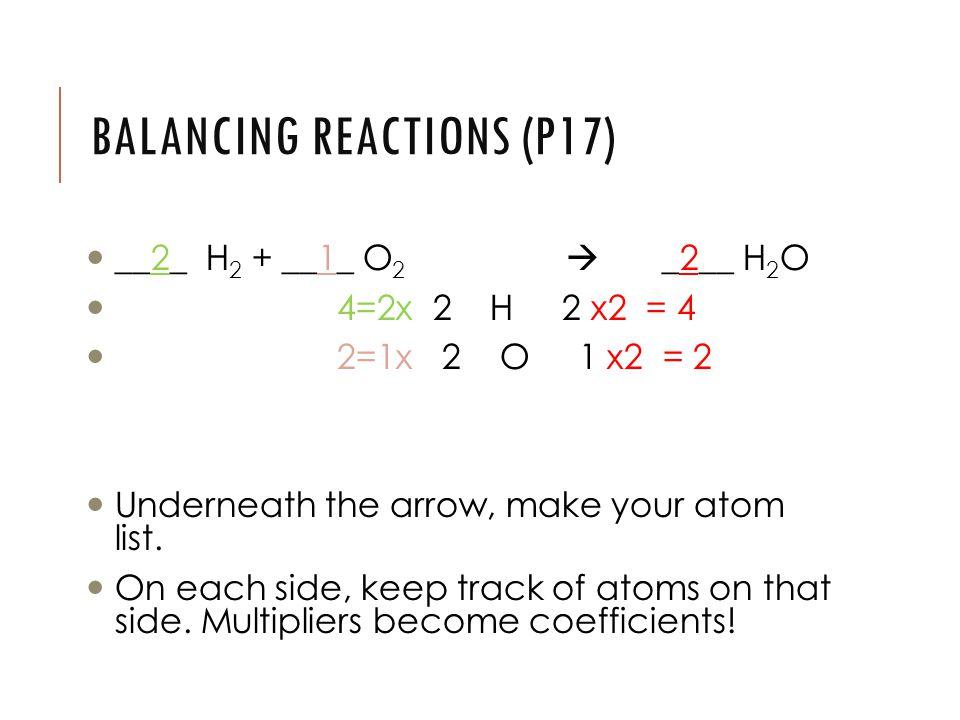 BALANCING REACTIONS (P17) __2_ H 2 + __1_ O 2  _2__ H 2 O 4=2x 2 H 2 x2 = 4 2=1x 2 O 1 x2 = 2 Underneath the arrow, make your atom list.