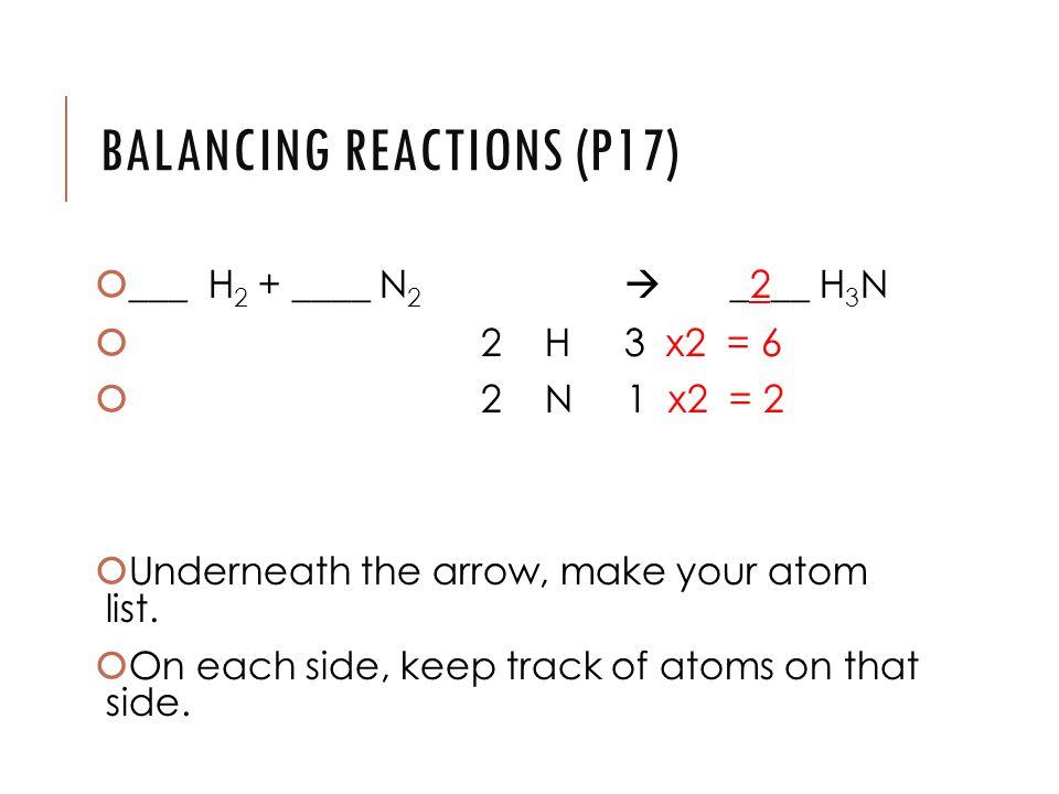 BALANCING REACTIONS (P17)  ___ H 2 + ____ N 2  _2__ H 3 N  2 H 3 x2 = 6  2 N 1 x2 = 2  Underneath the arrow, make your atom list.