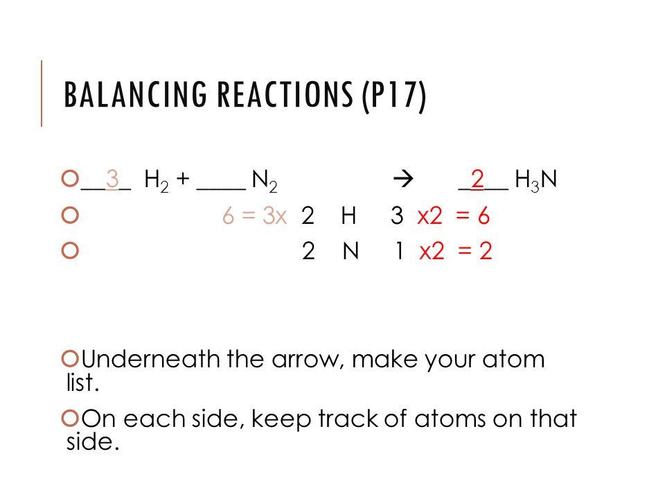 BALANCING REACTIONS (P17)  __3_ H 2 + ____ N 2  _2__ H 3 N  6 = 3x 2 H 3 x2 = 6  2 N 1 x2 = 2  Underneath the arrow, make your atom list.