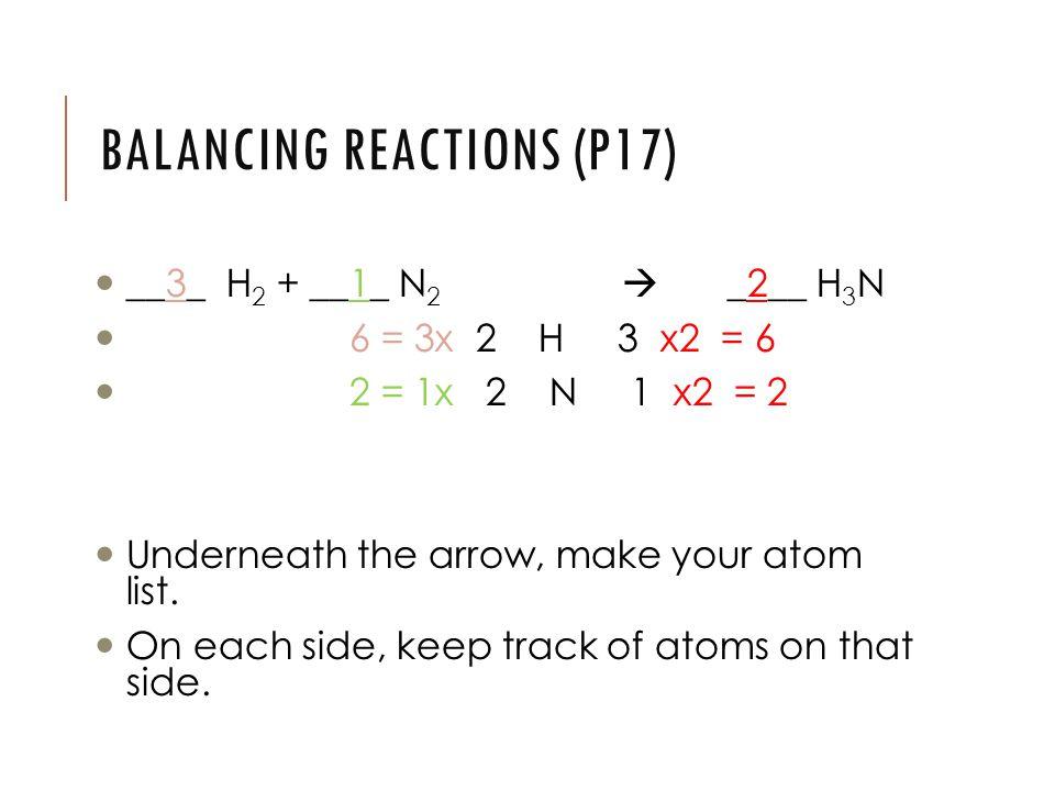 BALANCING REACTIONS (P17) __3_ H 2 + __1_ N 2  _2__ H 3 N 6 = 3x 2 H 3 x2 = 6 2 = 1x 2 N 1 x2 = 2 Underneath the arrow, make your atom list.